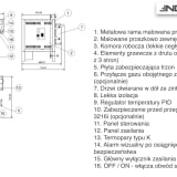 INDUSTRY 2.0 - informacje techniczne piece IBF.002