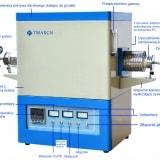 Piece rurowe laboratoryjne - piec wysokotemperaturowy