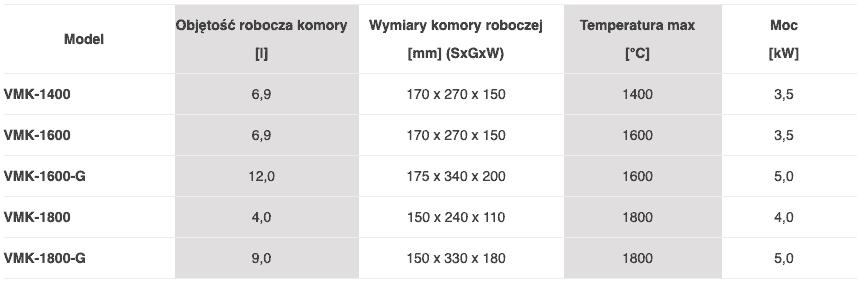 Piec wysokotemperaturowy laboratoryjny VMK